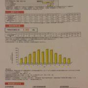 熊本県八代市大型リフォーム⑱